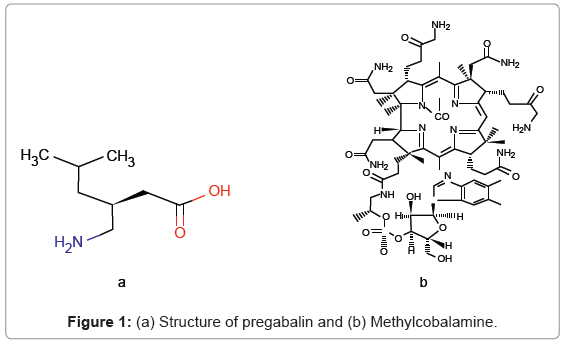 analytical-bioanalytical-techniques-Structure-pregabalin-Methylcobalamine