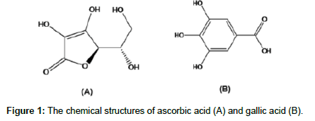 analytical-bioanalytical-techniques-ascorbic-acid