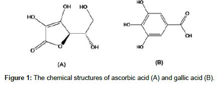 analytical-bioanalytical-techniques-ascorbic-acid