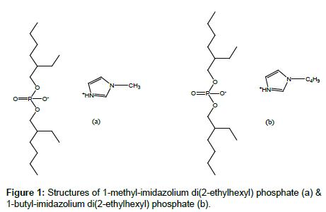 analytical-bioanalytical-techniques-butyl-imidazolium