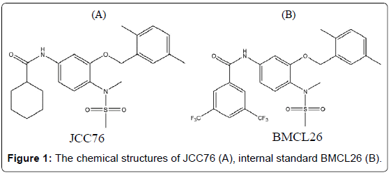 analytical-bioanalytical-techniques-chemical-structures-internal