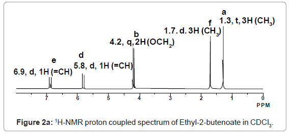 Image result for nmr examples solutions