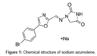 analytical-bioanalytical-techniques-sodium-azumolene