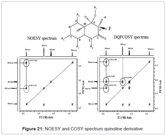 analytical-bioanalytical-techniques-spectrum-quinoline-derivative