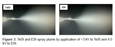 analytical-bioanalytical-techniques-spray-plume