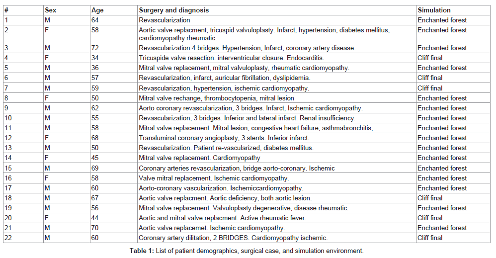 anesthesia-clinical-research-List-patient