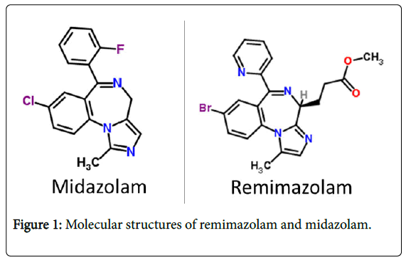 anesthesia-clinical-research-remimazolam-midazolam