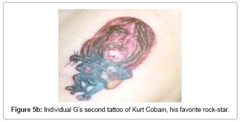 anthropology-Kurt-Cobain