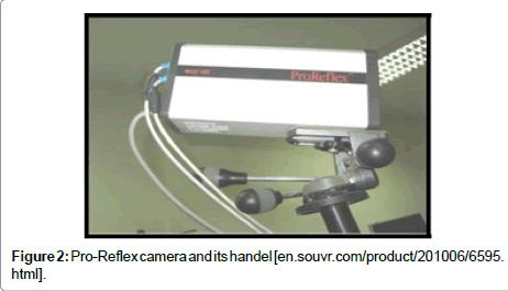 anthropology-Pro-Reflex-camera