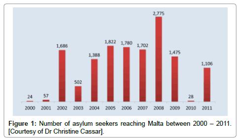 anthropology-asylum-seekers