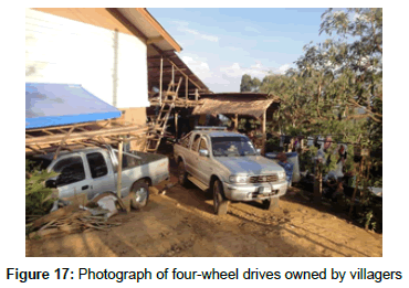 anthropology-four-wheel-drives