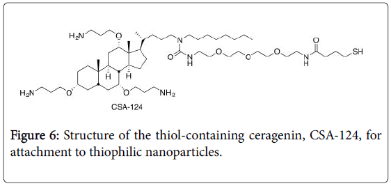 antimicrobial-agents-thiol-containing-ceragenin