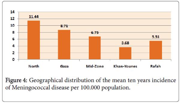 antivirals-antiretrovirals-Geographical-distribution