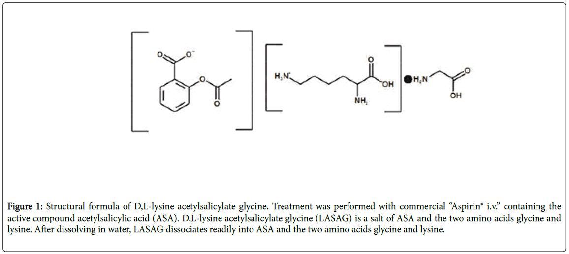 antivirals-antiretrovirals-glycine-lysine