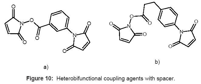 antivirals-antiretrovirals-heterobifunctional