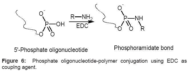 antivirals-antiretrovirals-oligonucleotide