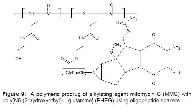 antivirals-antiretrovirals-oligopeptide