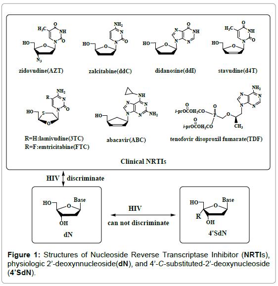 antivirals-antiretrovirals-structures-inhibitor