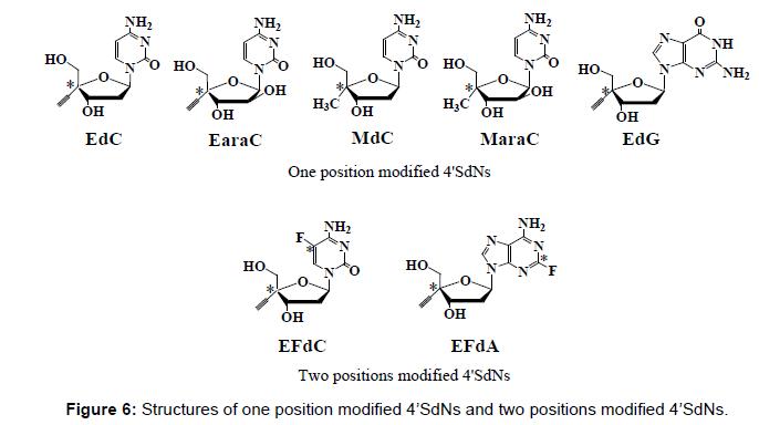 antivirals-antiretrovirals-structures-position