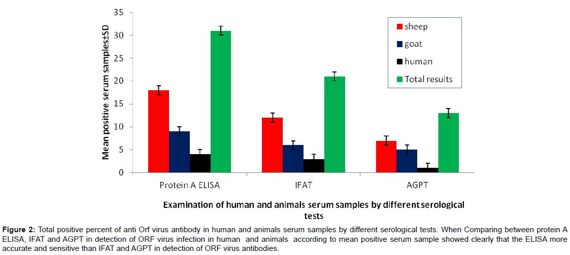 antivirals-antiretrovirals-virus-antibody-human