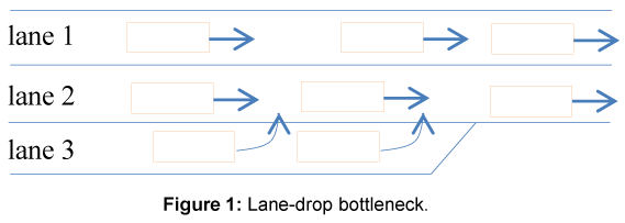 applied-computational-mathematics-Lane-drop