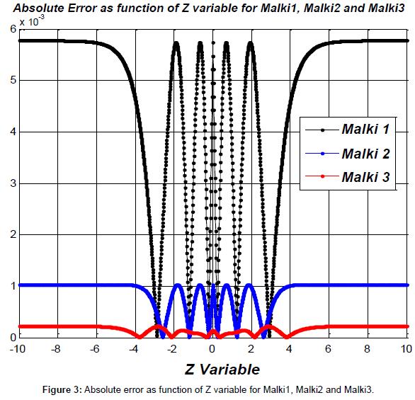 applied-computational-mathematics-absolute-function