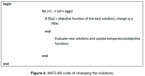 applied-computational-mathematics-code-solution