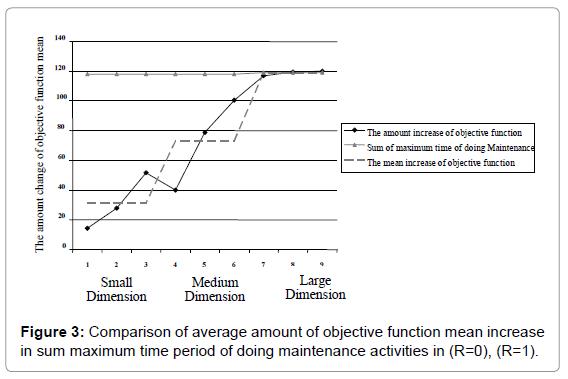 applied-computational-mathematics-comparison-average-r-1