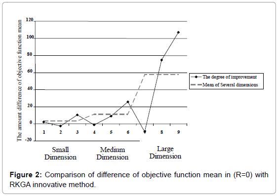 applied-computational-mathematics-comparison-rkga