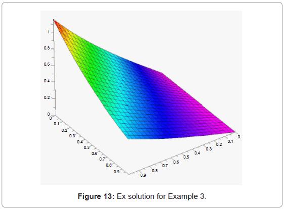 applied-computational-mathematics-ex-solution-example-3