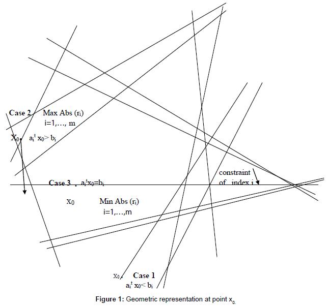 applied-computational-mathematics-geometric-representation