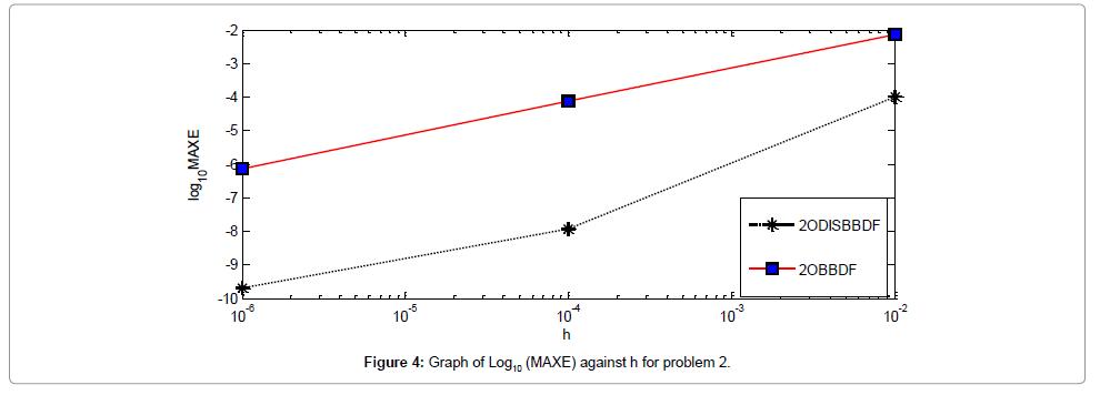 applied-computational-mathematics-graph