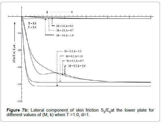 applied-computational-mathematics-lateral-lower