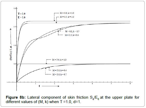 applied-computational-mathematics-lateral-upper