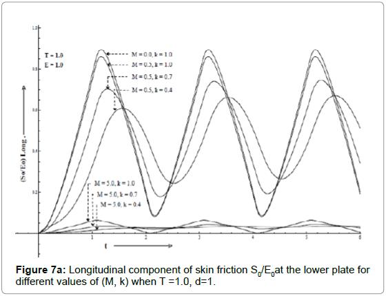 applied-computational-mathematics-longitudinal-lower