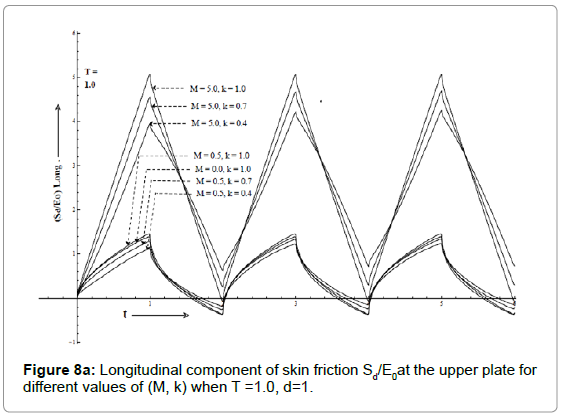applied-computational-mathematics-longitudinal-upper