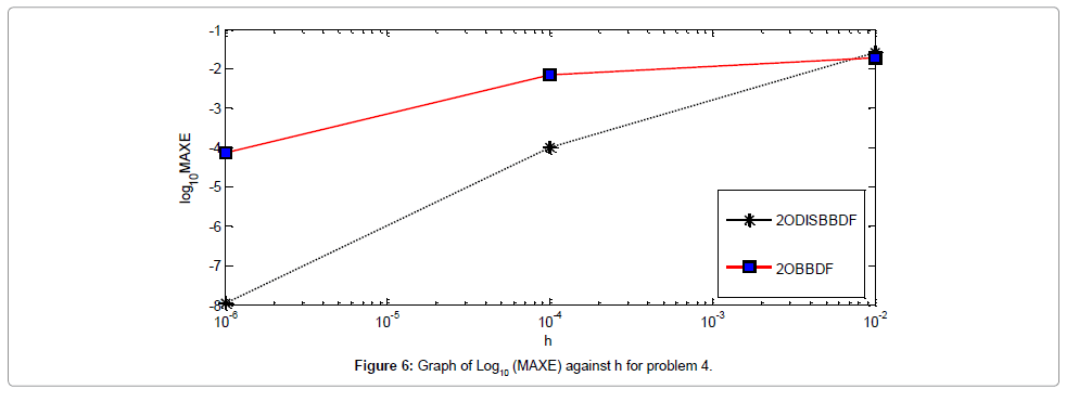 applied-computational-mathematics-maxe