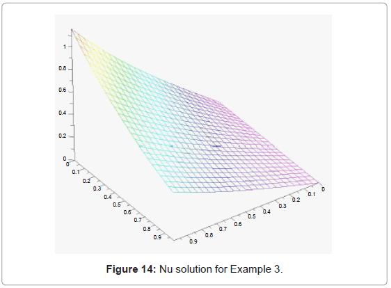 applied-computational-mathematics-nu-solution-example-3