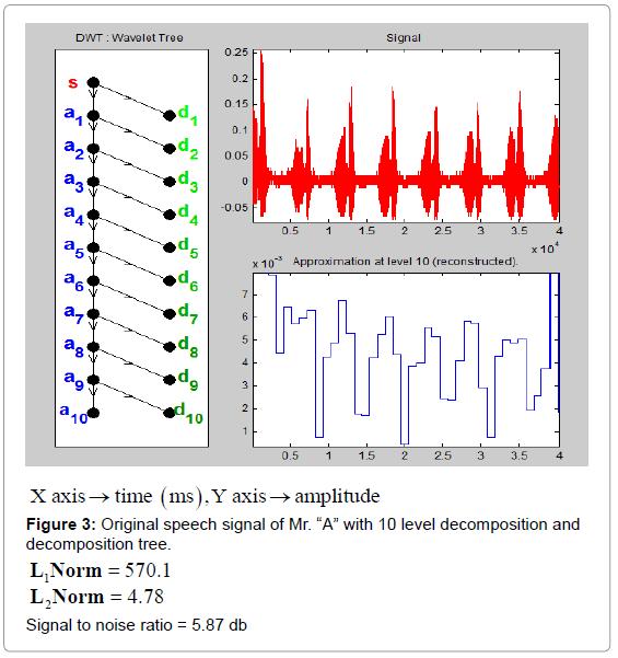 applied-computational-mathematics-original-speech-mr-a