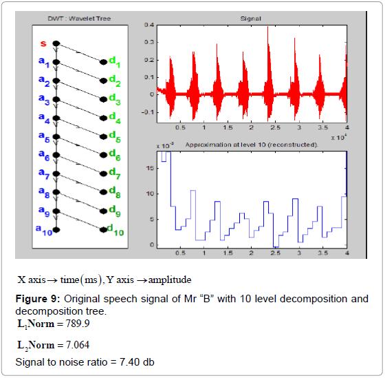 applied-computational-mathematics-original-speech-mr-b