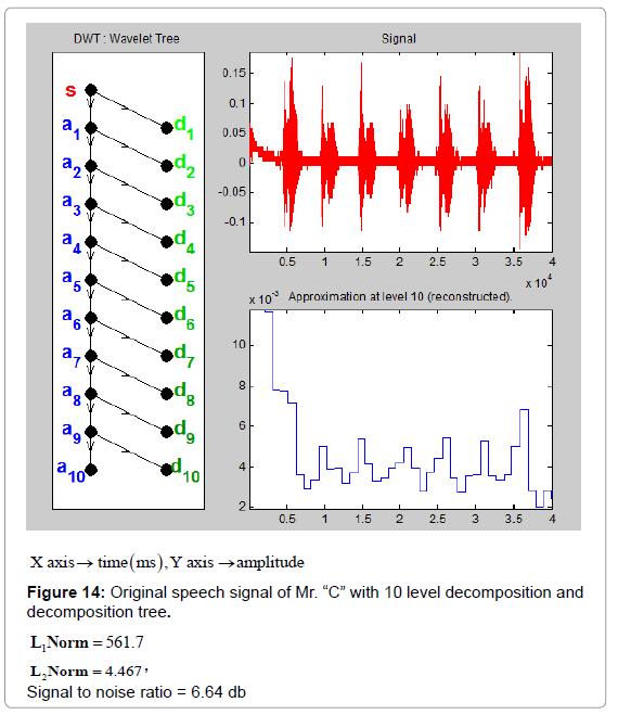 applied-computational-mathematics-original-speech-mr-c