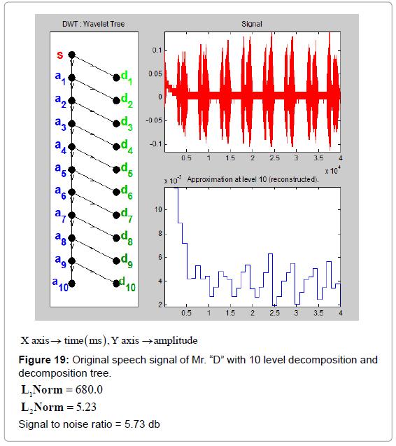 applied-computational-mathematics-original-speech-mr-d