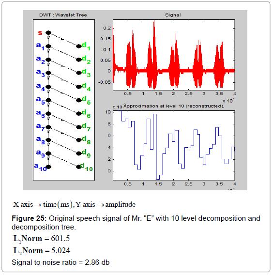 applied-computational-mathematics-original-speech-mr-e
