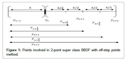 applied-computational-mathematics-points