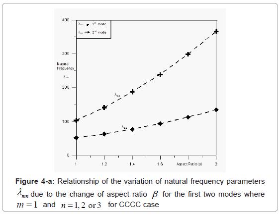 applied-computational-mathematics-relationships-aspect-m-1