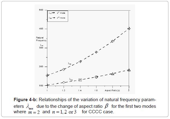 applied-computational-mathematics-relationships-aspect-m-2