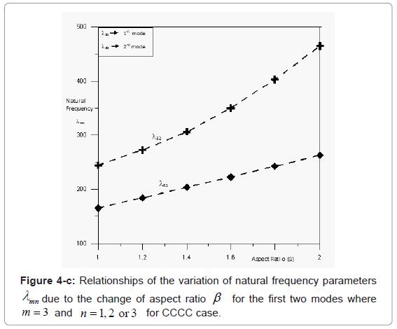 applied-computational-mathematics-relationships-aspect-m-3
