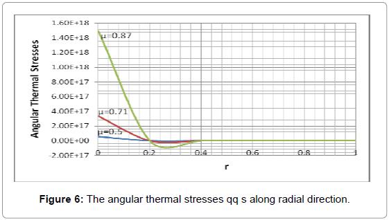 applied-computational-mathematics-the-angular-thermal-qq