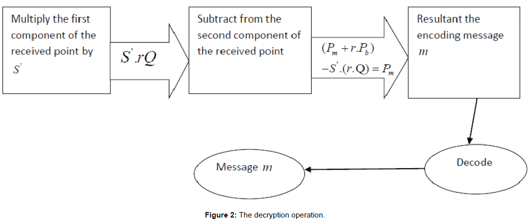 applied-computational-mathematics-the-decryption