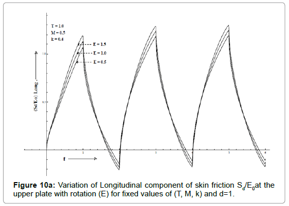 applied-computational-mathematics-variation-longitudinal-upper